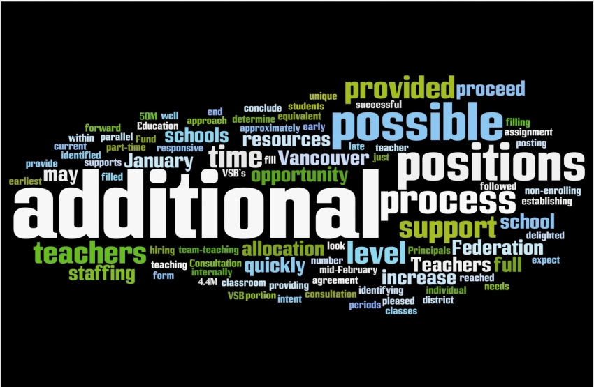 VSB announcement wordle re additional teachers