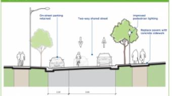 Comox-Helmcken Greenway:Transportation 2040 & Greenest City 2020