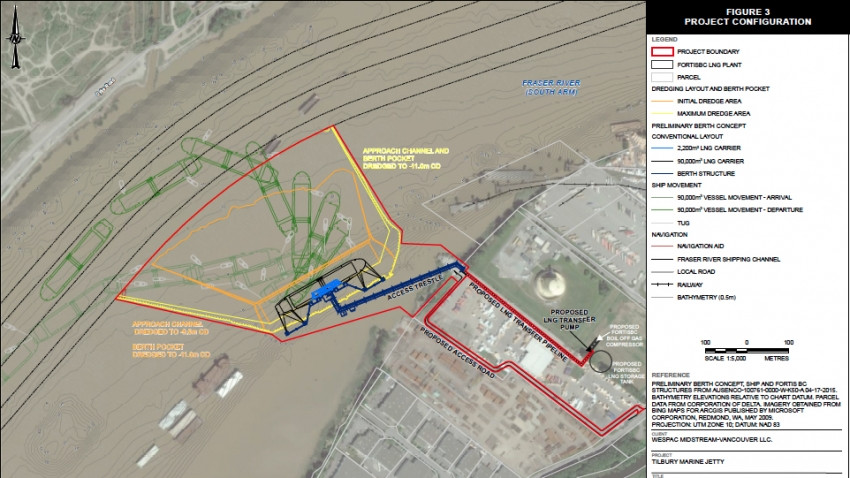 Tilbury Marine Jetty Project, WesPac, LNG