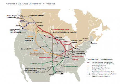 North American Natural Gas Pipeline Companies